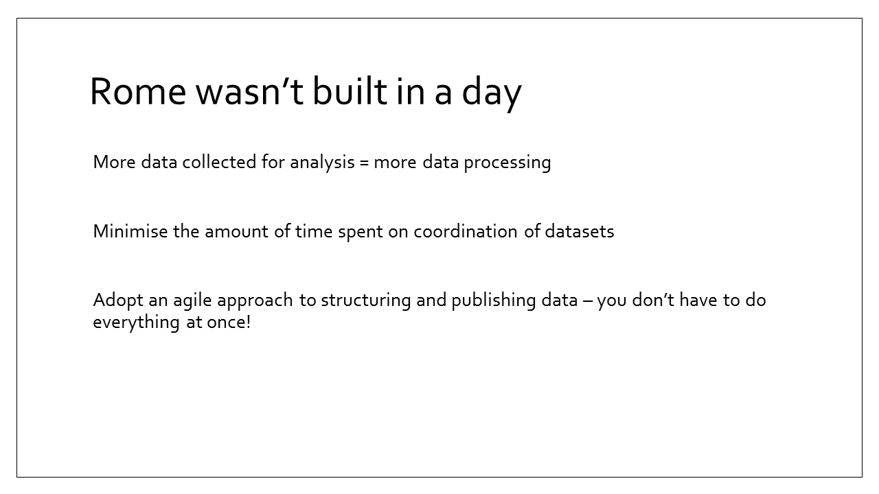 Slide 14 - Rome wasn't built in a day