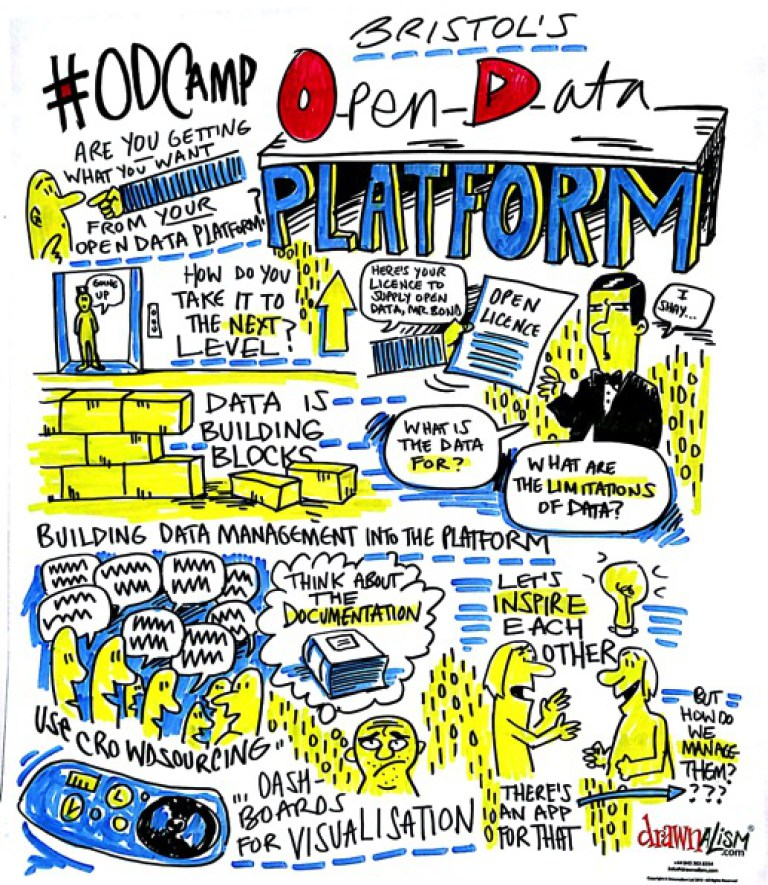 Data Platform Requirements - Drawnalism illustration of session content
