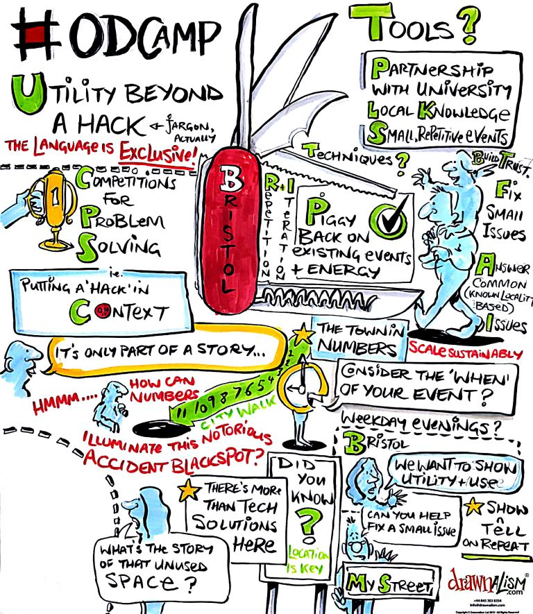 Beyond the Hack - Drawnalism illustration of session content