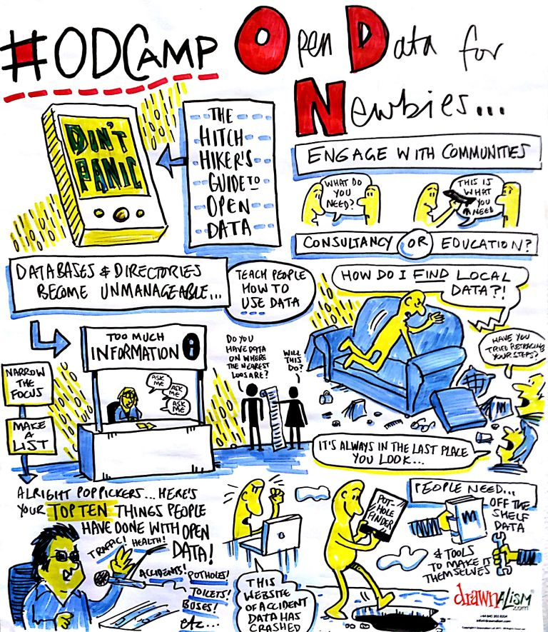 Open Data For Newbies - Drawnalism illustration of session content
